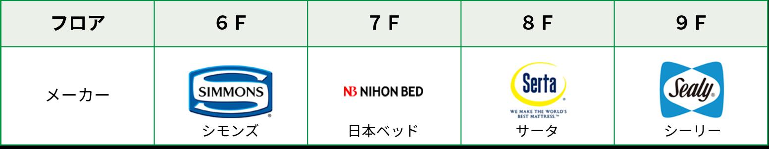 ベッドメーカー
